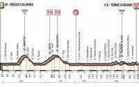 Scilla Pronti, Partenza, Via! Tutto pronto per il Giro D'Italia