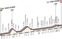 SPORT Ciclismo: la 6ª tappa del Giro d'Italia 2017 partirà da Reggio Calabria e passerà da Scilla